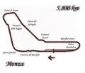 Monza 1976.jpg